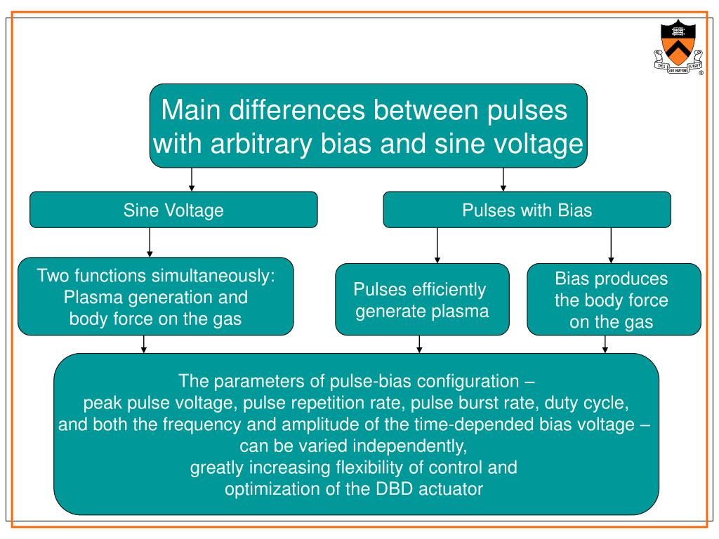 Main differences between pulses