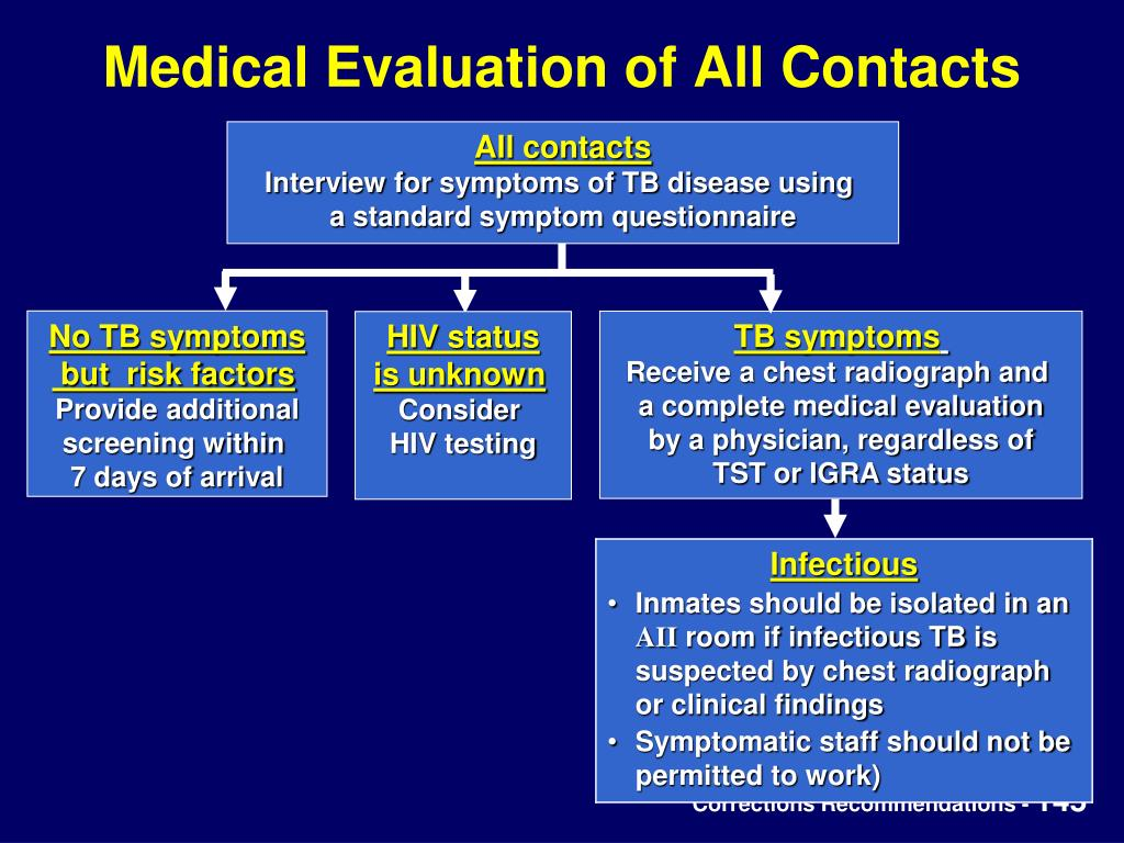 Medical Evaluation of All Contacts