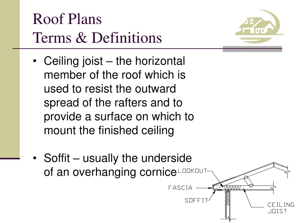 Roof Plans