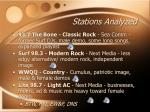 stations analyzed