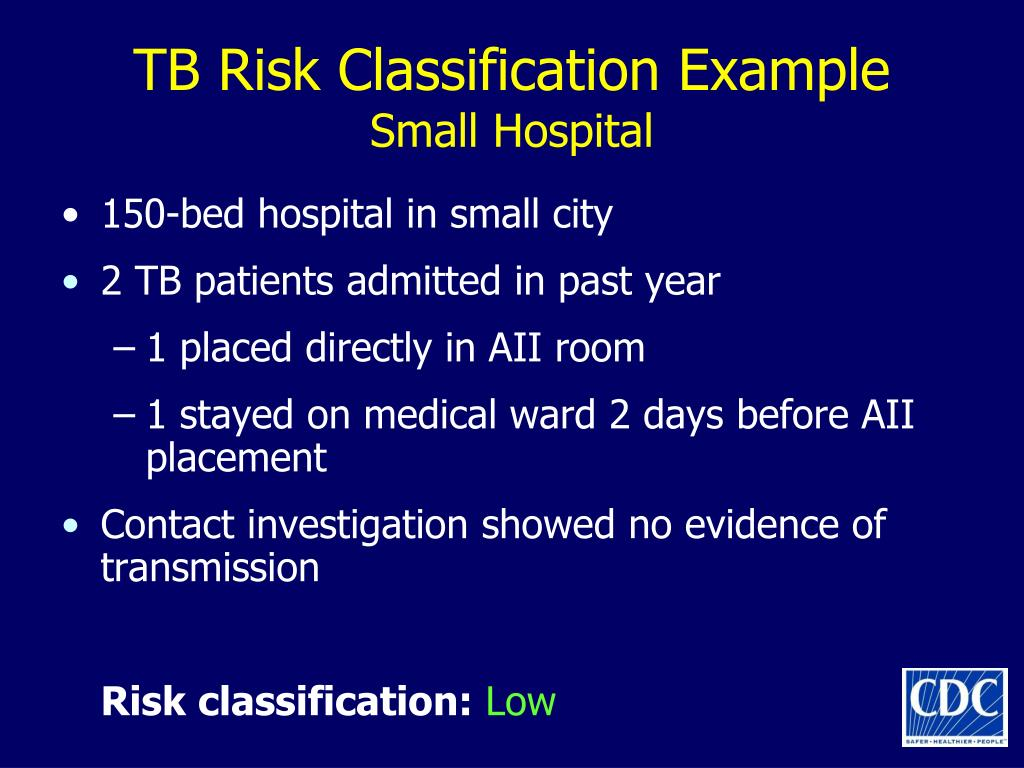 TB Risk Classification Example