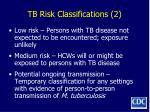 tb risk classifications 2