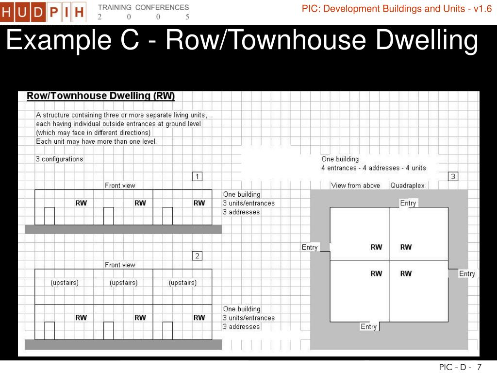 Example C - Row/Townhouse Dwelling
