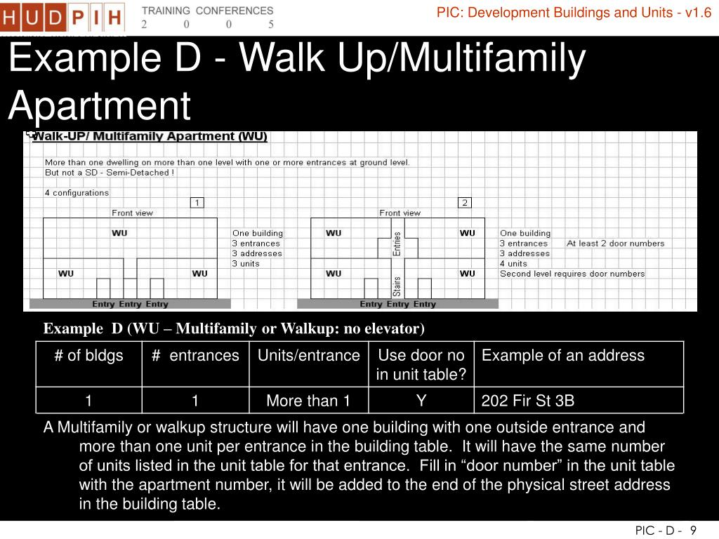 Example D - Walk Up/Multifamily Apartment