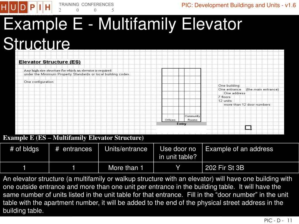 Example E - Multifamily Elevator Structure