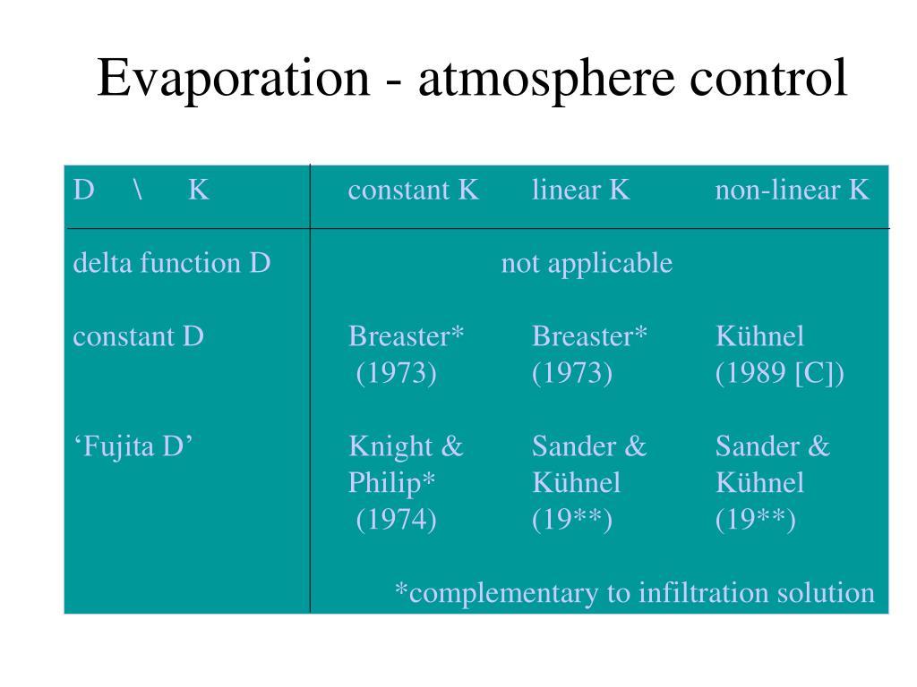 Evaporation - atmosphere control