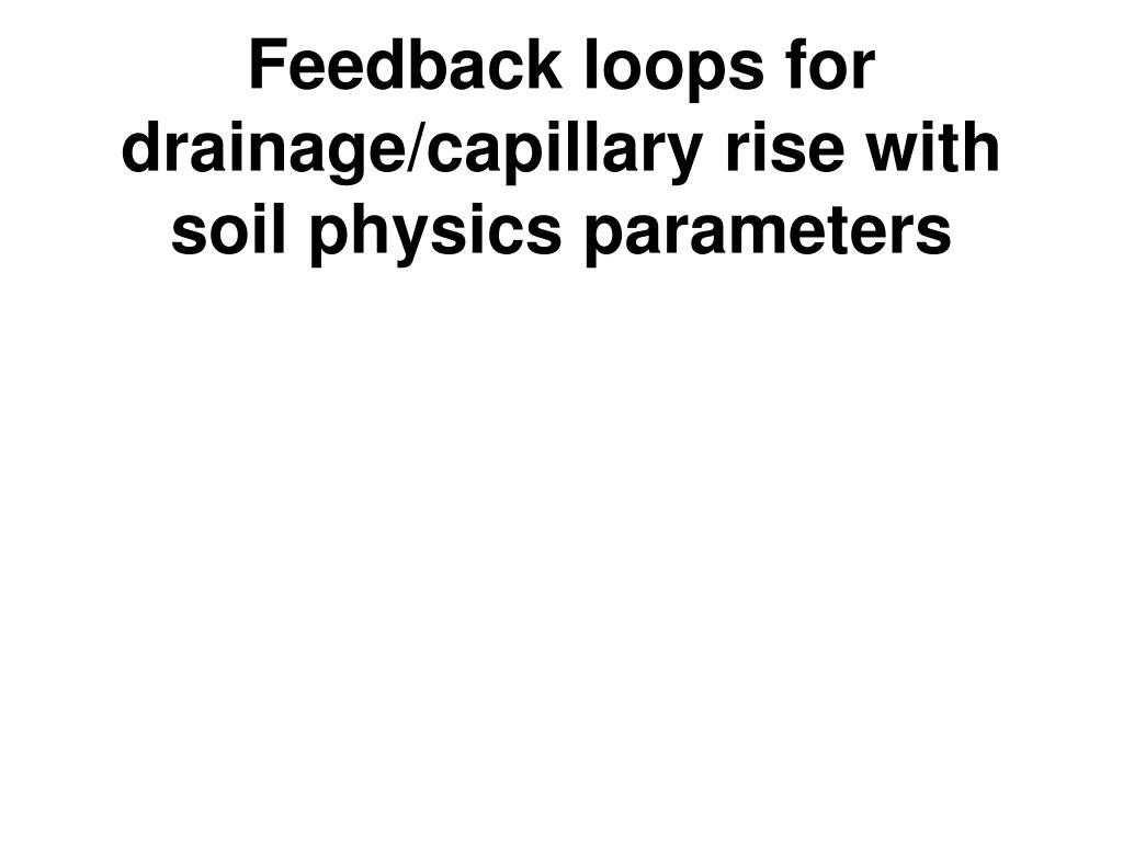 Feedback loops for drainage/capillary rise with soil physics parameters