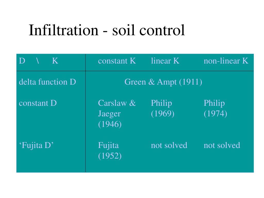Infiltration - soil control