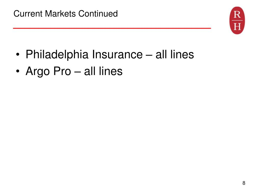 Current Markets Continued