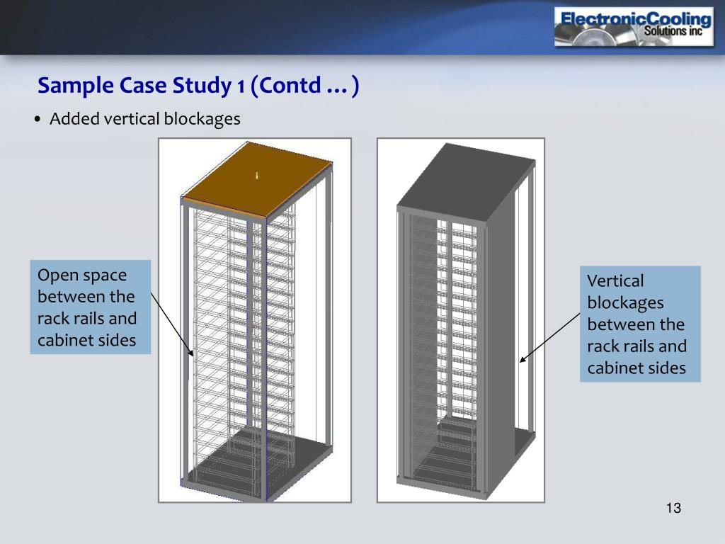Sample Case Study 1 (Contd …)