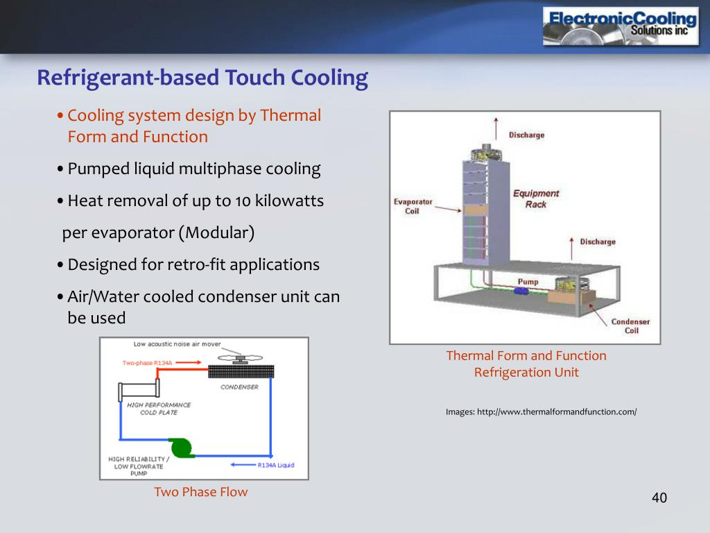 Refrigerant-based Touch Cooling