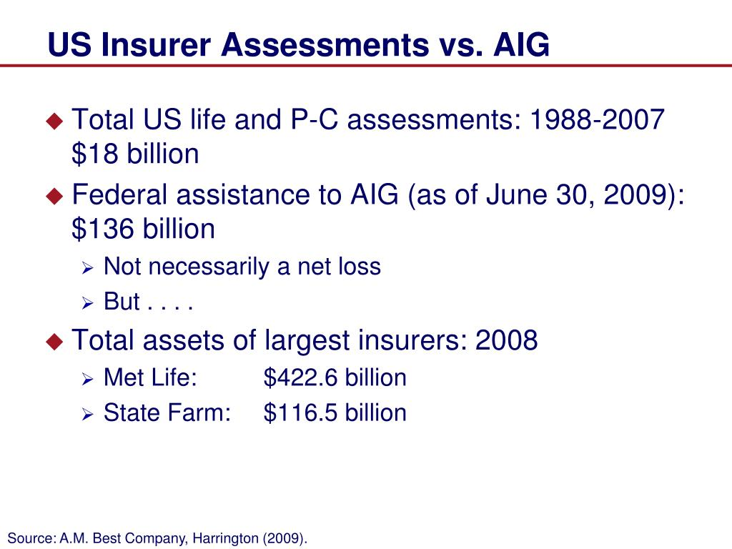 US Insurer Assessments vs. AIG