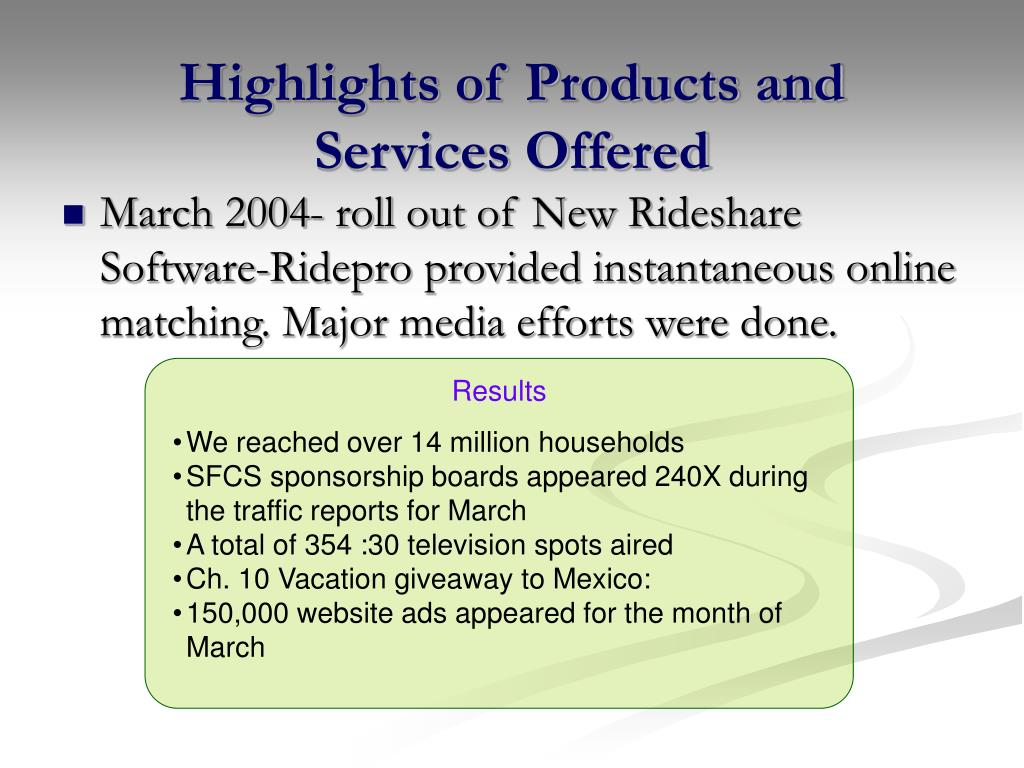 Highlights of Products and Services Offered