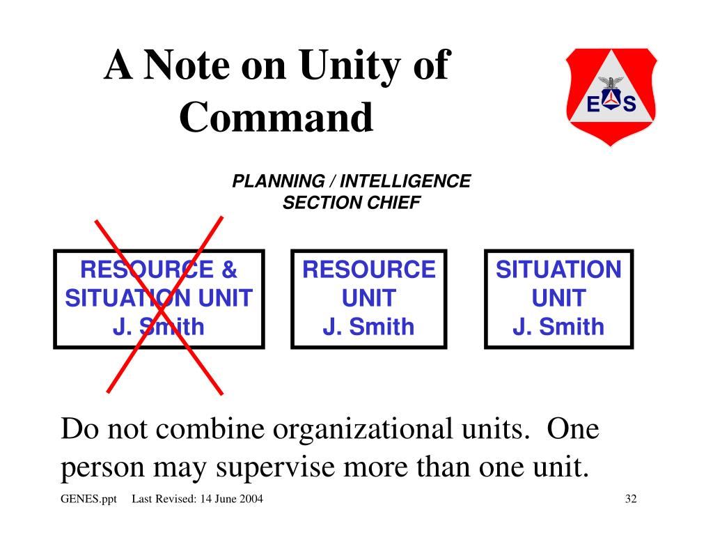 A Note on Unity of Command
