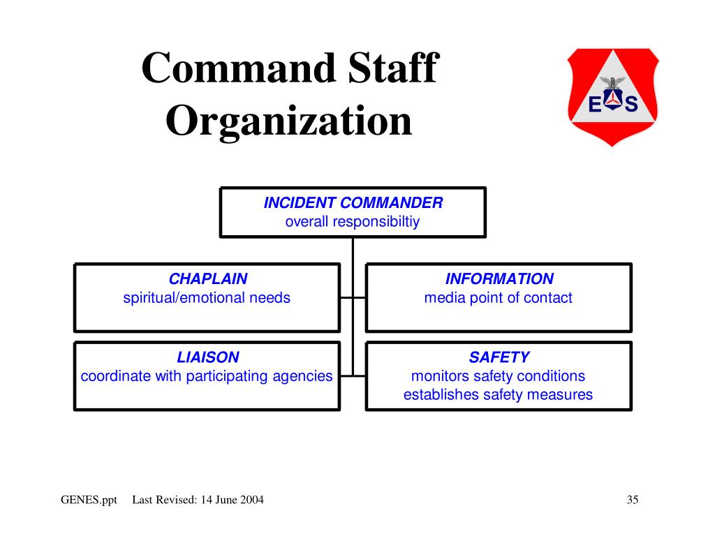 Command Staff Organization