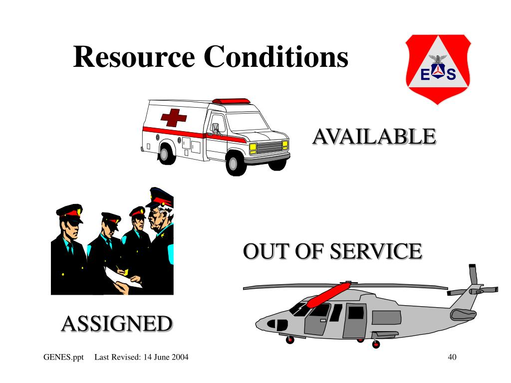 Resource Conditions