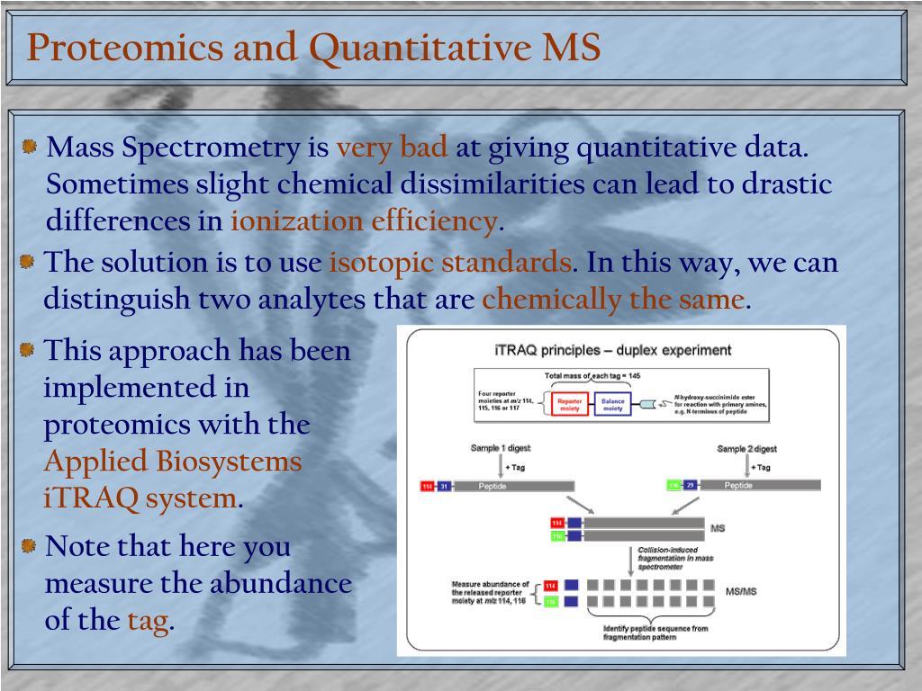 Proteomics and Quantitative MS