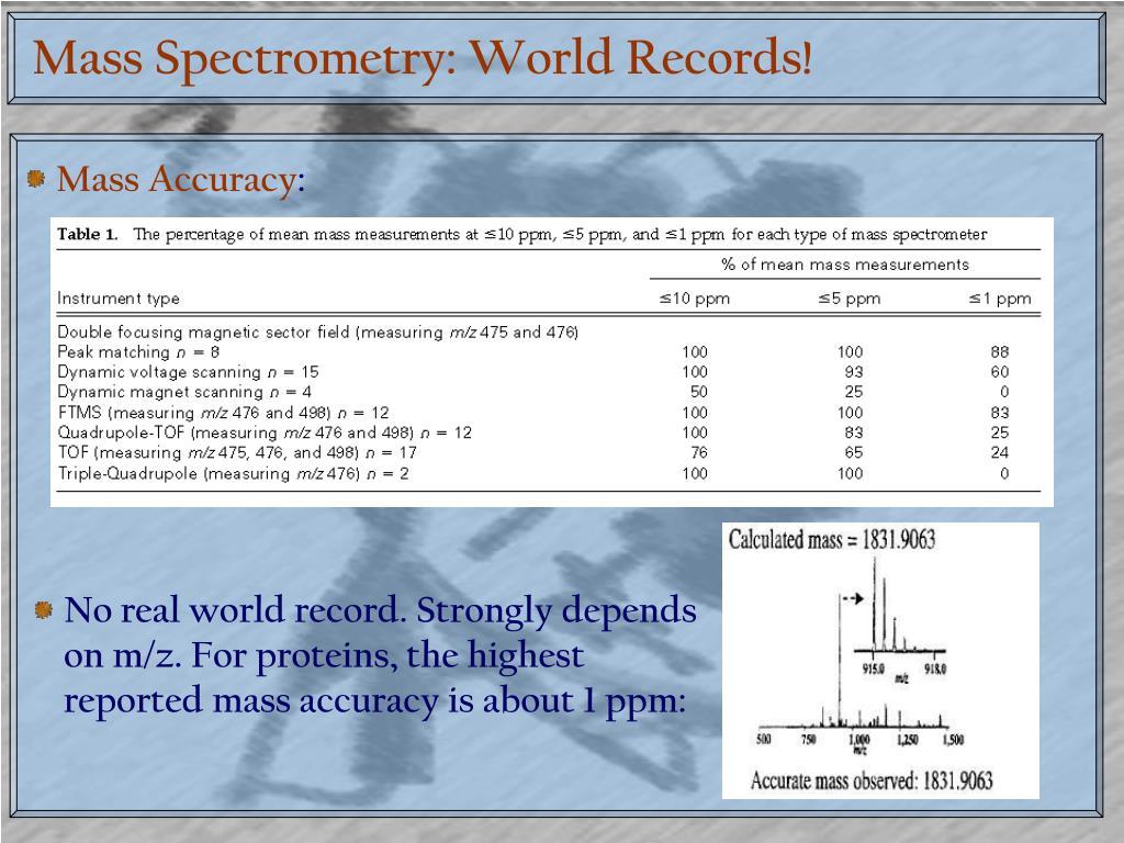 Mass Spectrometry: World Records!