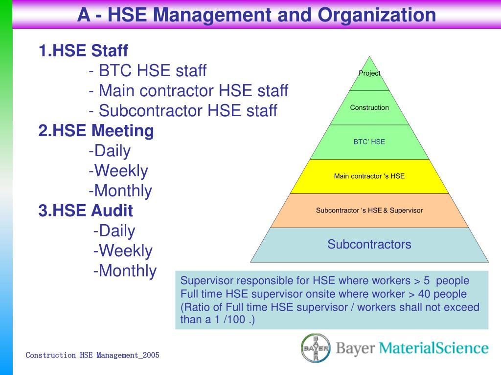 A - HSE Management and Organization