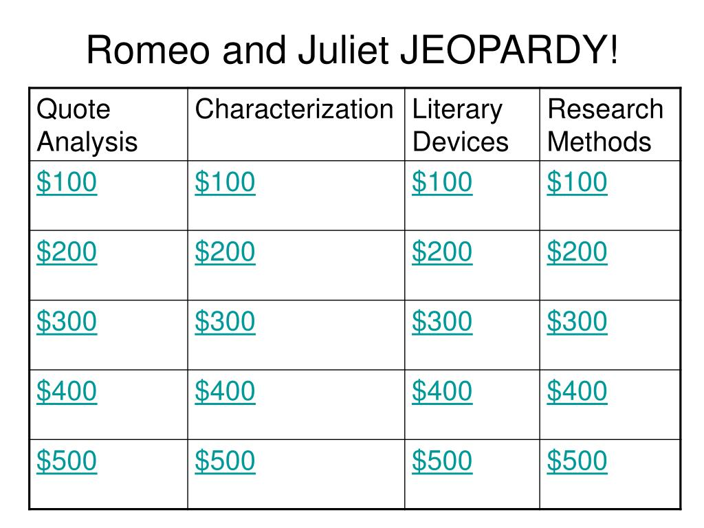 Romeo and Juliet JEOPARDY!