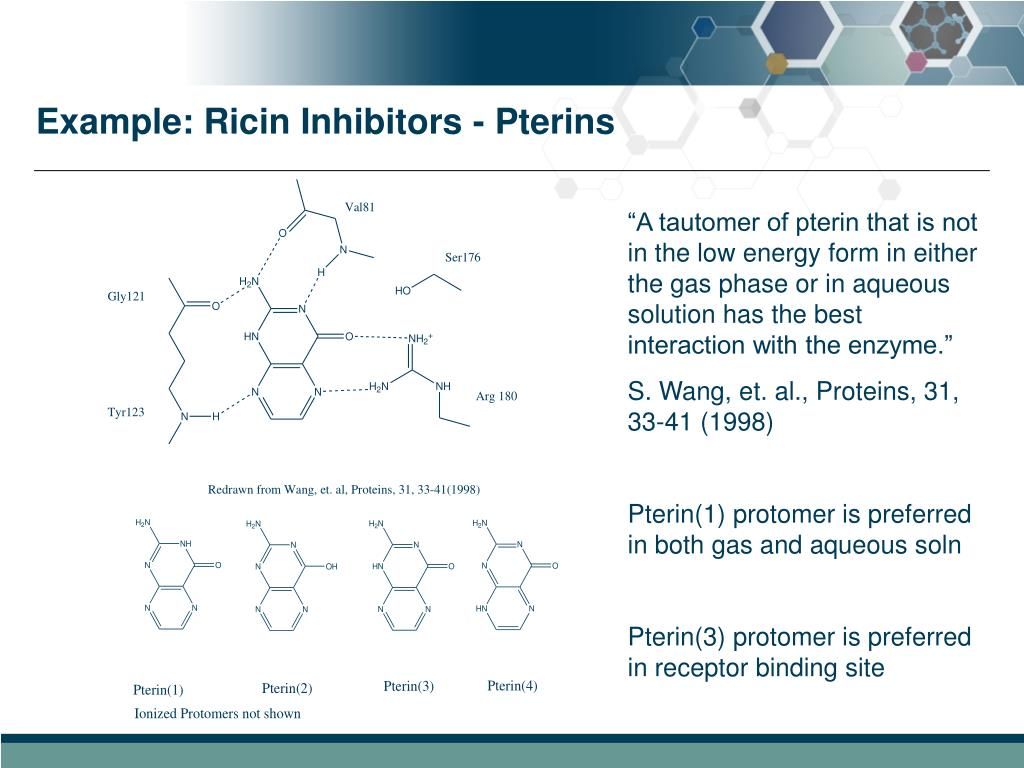 Example: Ricin Inhibitors - Pterins