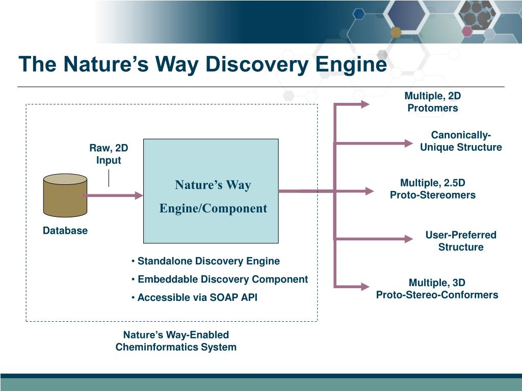 The Nature's Way Discovery Engine