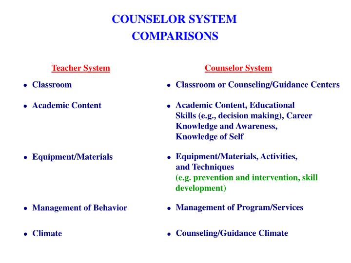 COUNSELOR SYSTEM