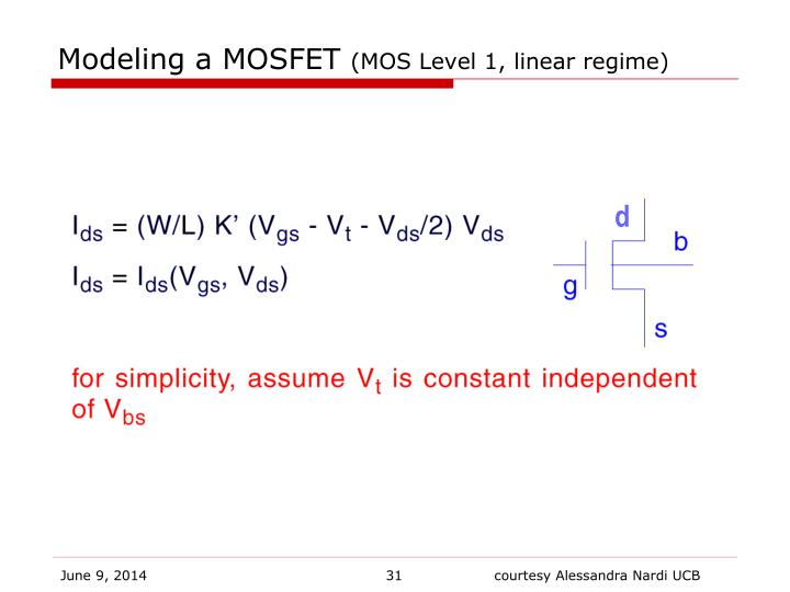Modeling a MOSFET