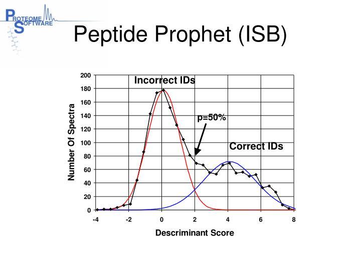 Peptide Prophet (ISB)