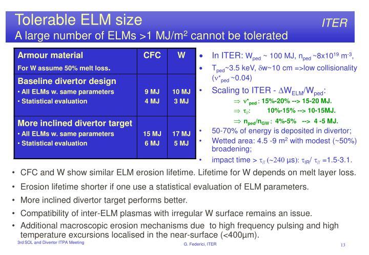 Tolerable ELM size