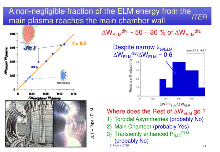 A non-negligible fraction of the ELM energy from the main plasma reaches the main chamber wall