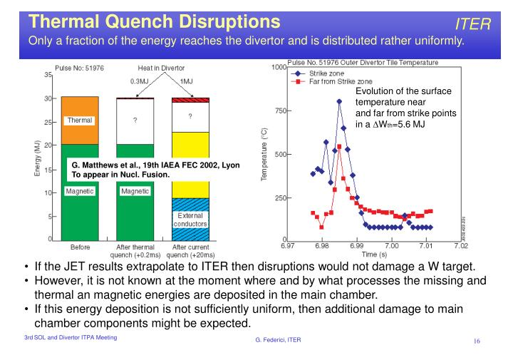 Thermal Quench Disruptions