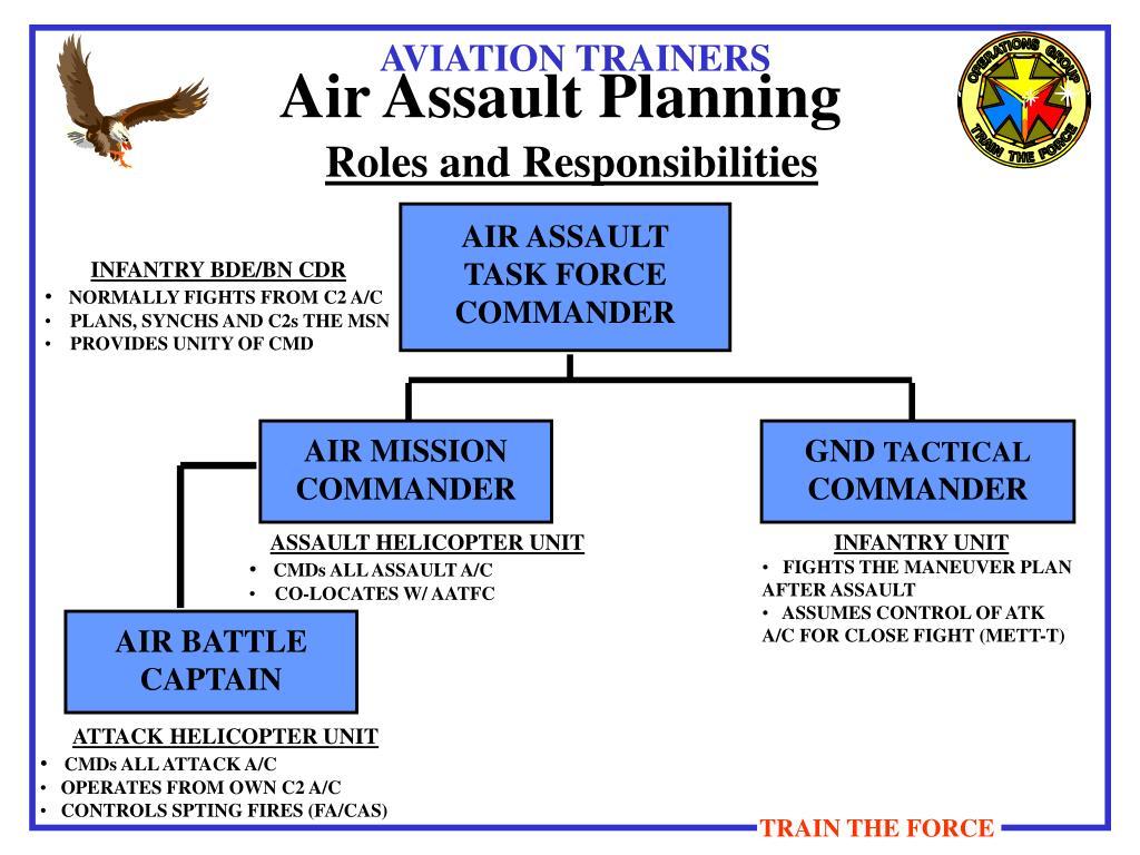 AIR ASSAULT TASK FORCE COMMANDER