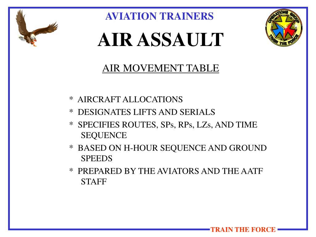 *  AIRCRAFT ALLOCATIONS