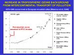 increase in tropospheric ozone background from intercontinental transport of pollution