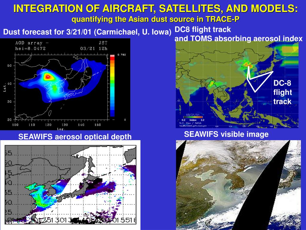 INTEGRATION OF AIRCRAFT, SATELLITES, AND MODELS: