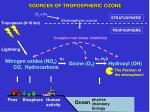 sources of tropospheric ozone