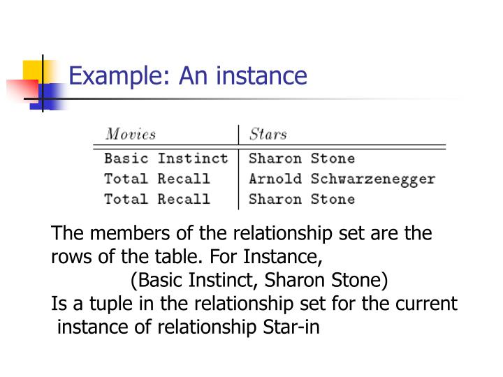 Example: An instance