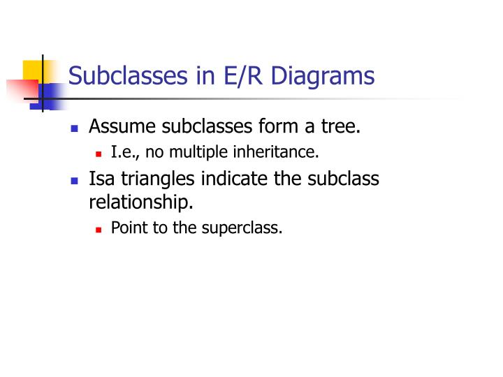 Subclasses in E/R Diagrams