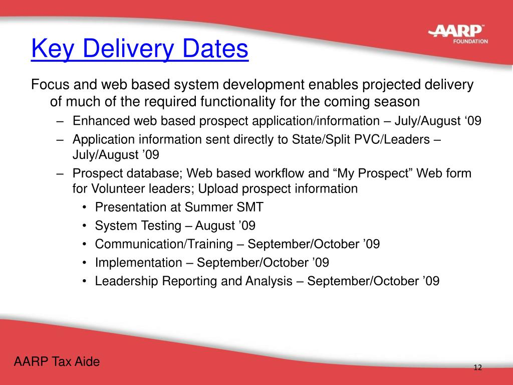 Key Delivery Dates