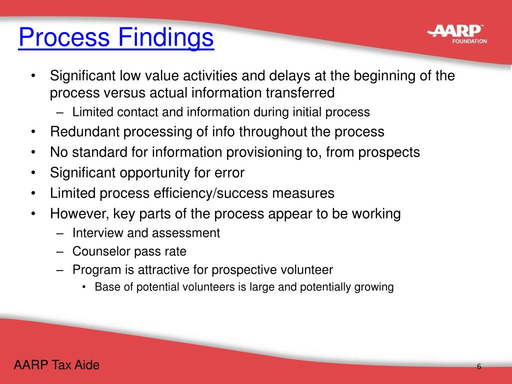 Process Findings