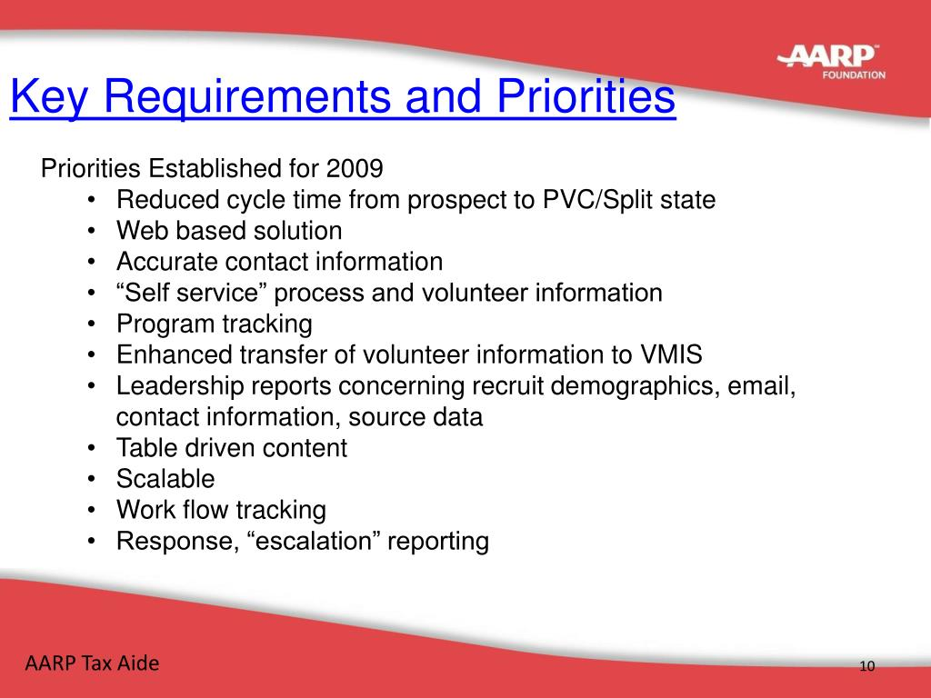 Key Requirements and Priorities