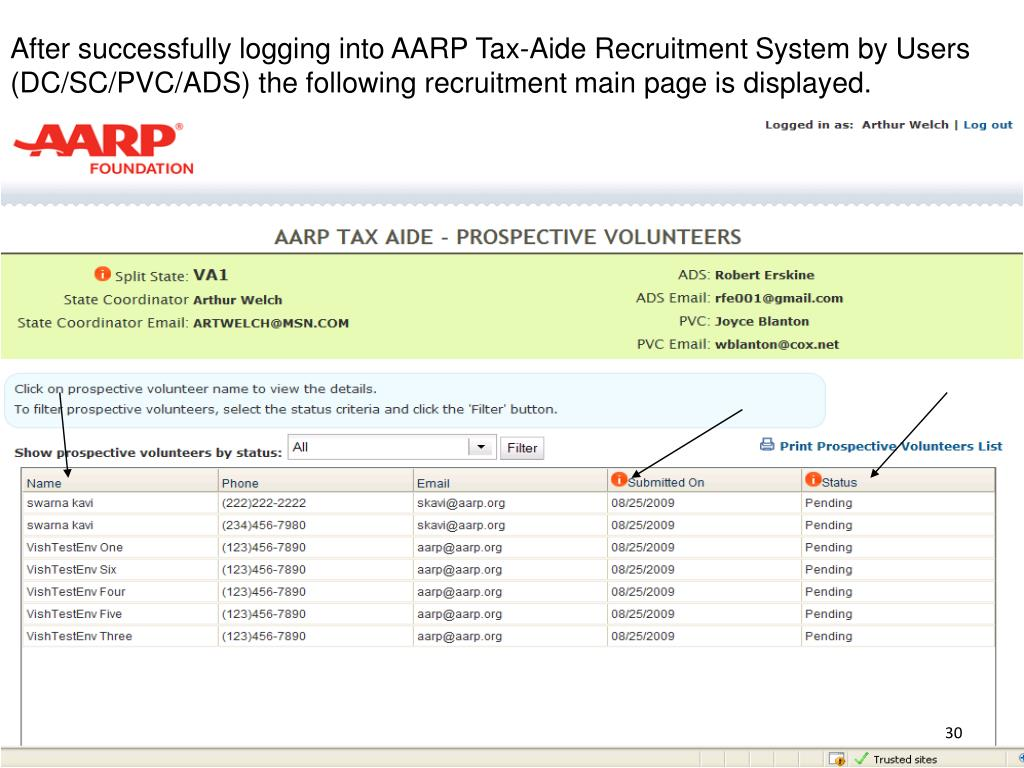 After successfully logging into AARP Tax-Aide Recruitment System by Users (DC/SC/PVC/ADS) the following recruitment main page is displayed.
