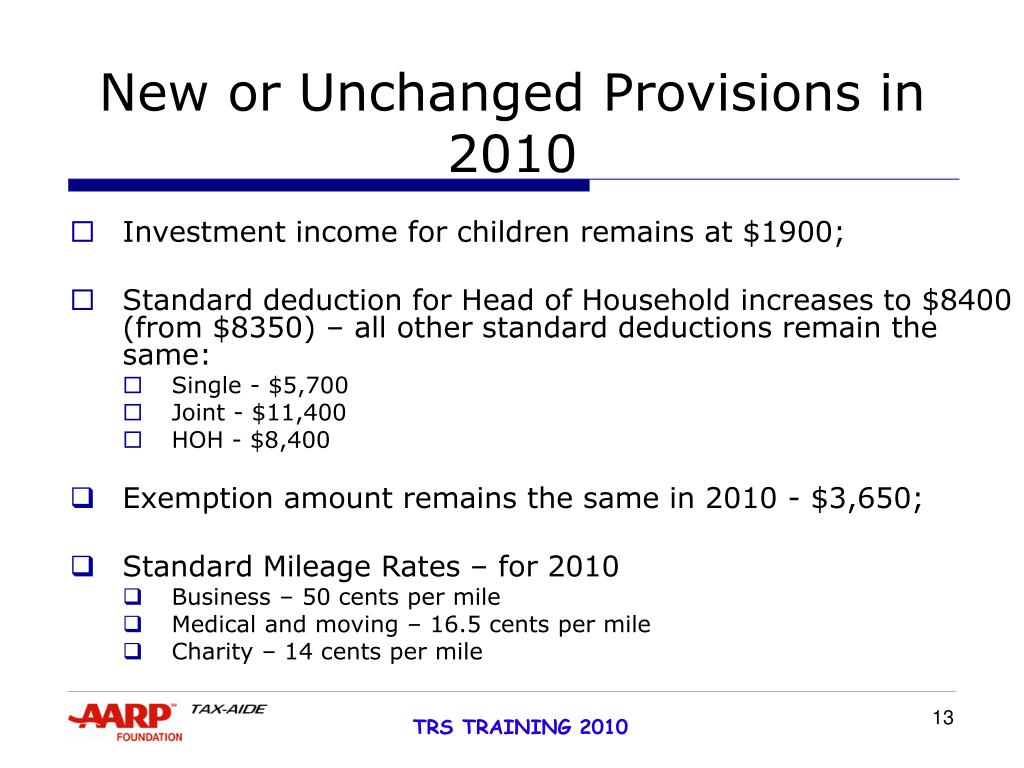 New or Unchanged Provisions in 2010