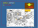 aprs rfid53