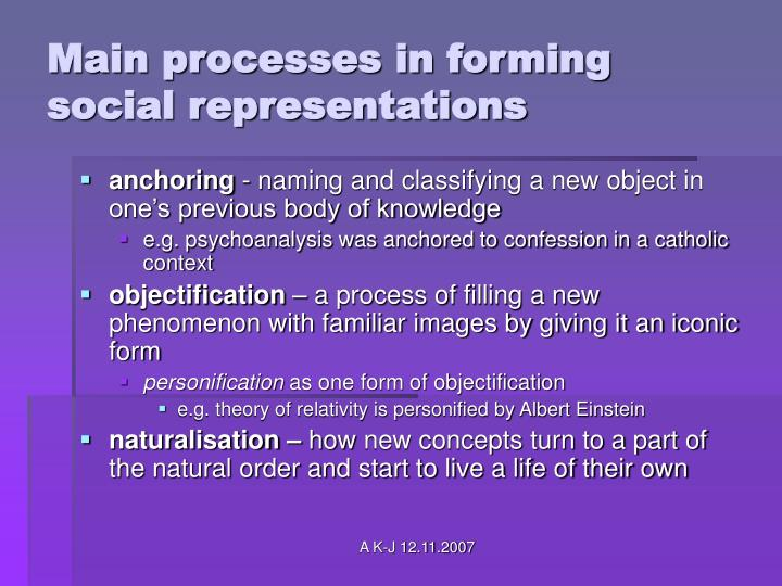 Main processes in forming social representations