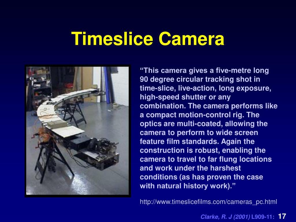 Timeslice Camera