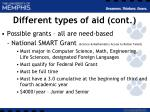 different types of aid cont10