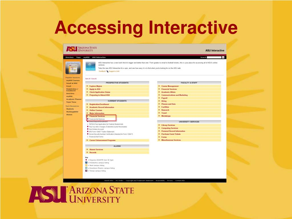 Accessing Interactive