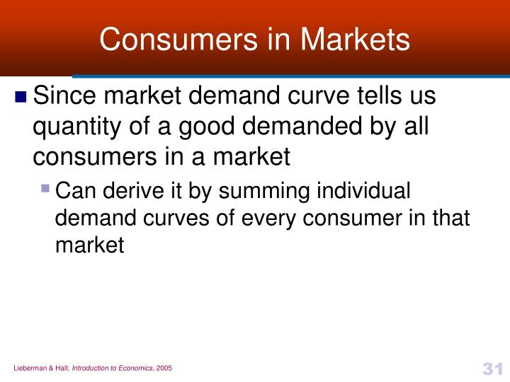 Consumers in Markets